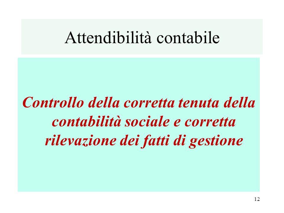 Attendibilità contabile Controllo della corretta tenuta della contabilità sociale e corretta rilevazione dei fatti di gestione 12