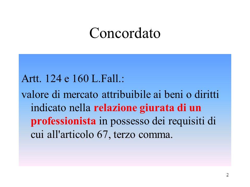 Concordato Artt. 124 e 160 L.Fall.: valore di mercato attribuibile ai beni o diritti indicato nella relazione giurata di un professionista in possesso
