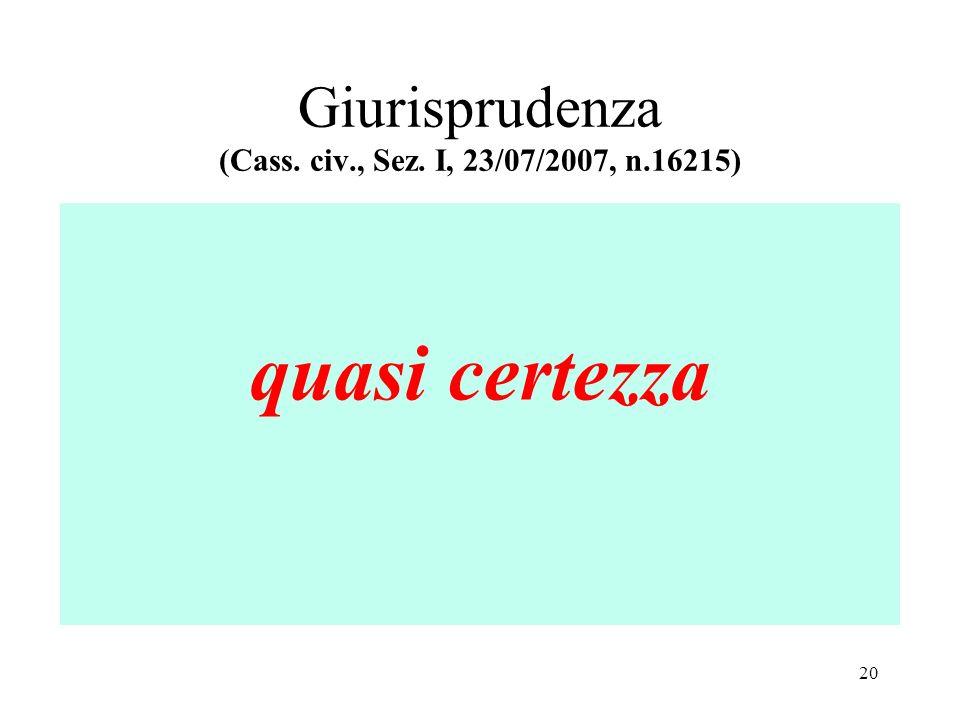 Giurisprudenza (Cass. civ., Sez. I, 23/07/2007, n.16215) quasi certezza 20
