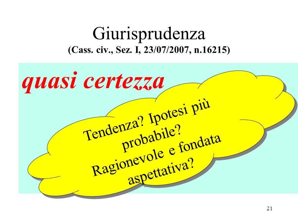 Giurisprudenza (Cass. civ., Sez. I, 23/07/2007, n.16215) quasi certezza Tendenza.