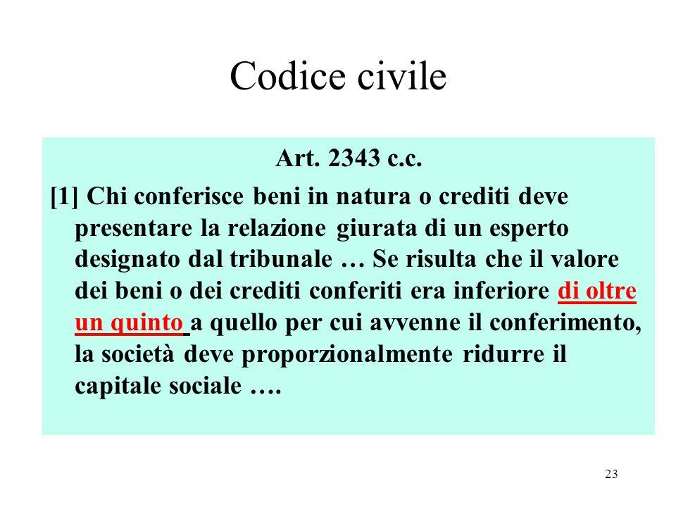 Codice civile Art. 2343 c.c.