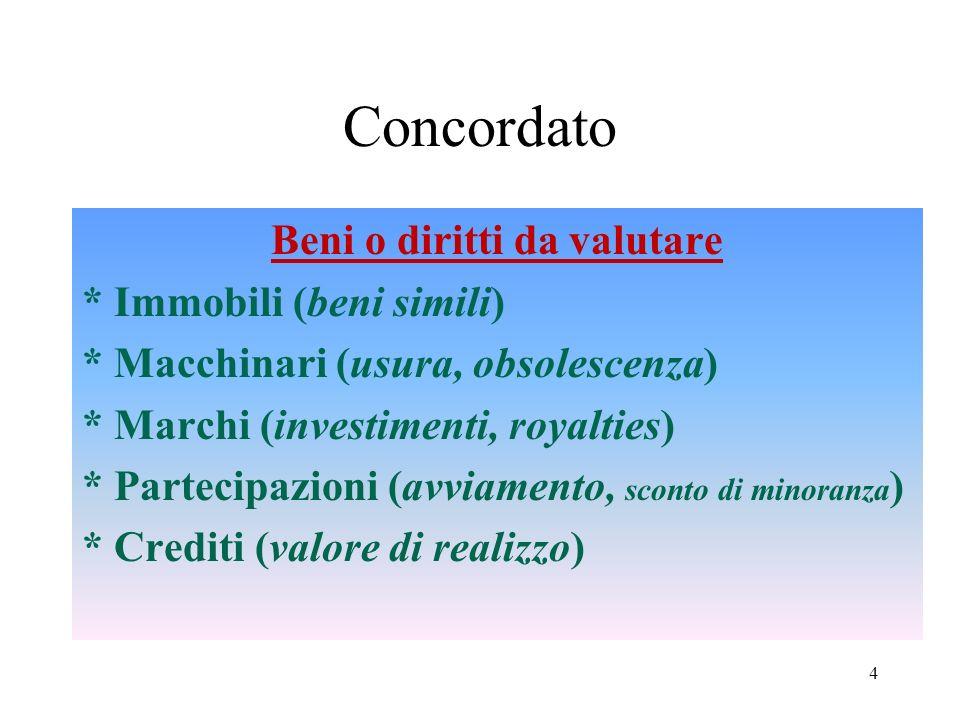 Concordato Beni o diritti da valutare * Immobili (beni simili) * Macchinari (usura, obsolescenza) * Marchi (investimenti, royalties) * Partecipazioni (avviamento, sconto di minoranza ) * Crediti (valore di realizzo) 4