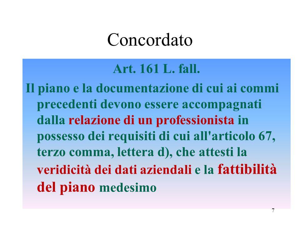 Concordato Art. 161 L. fall.