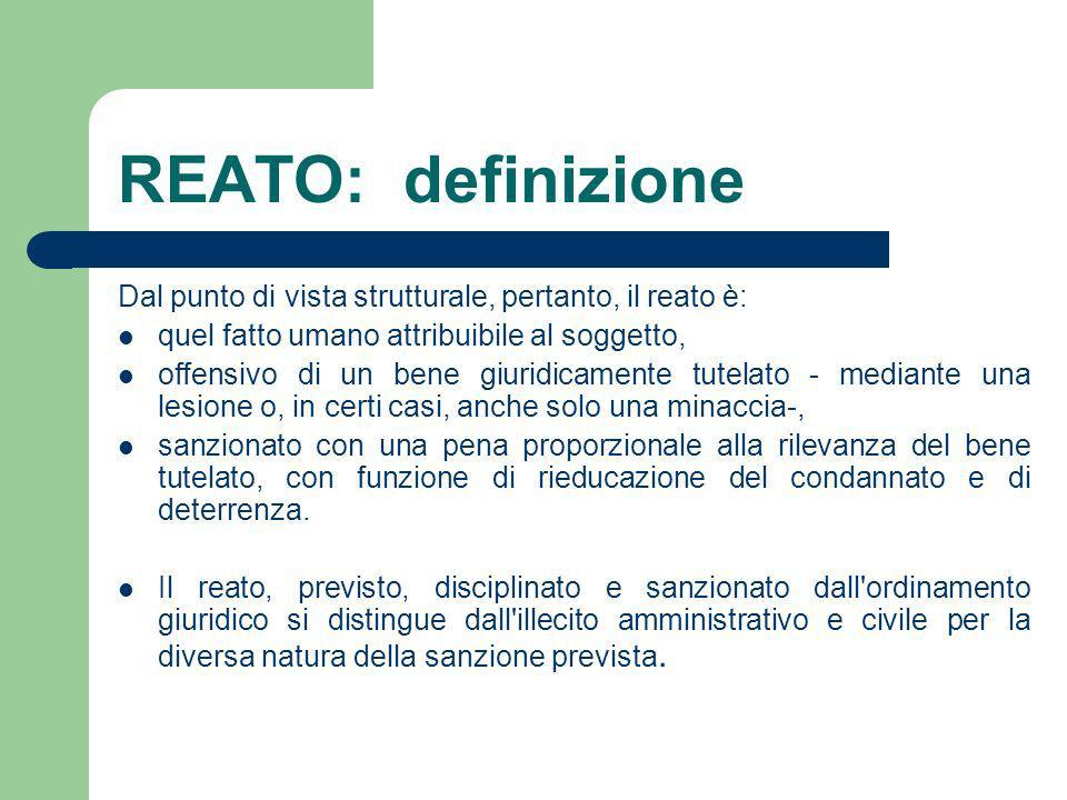 REATO: definizione Dal punto di vista strutturale, pertanto, il reato è: quel fatto umano attribuibile al soggetto, offensivo di un bene giuridicament