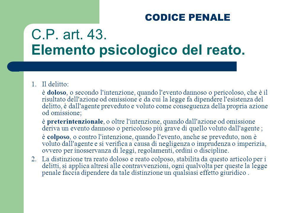 C.P. art. 43. Elemento psicologico del reato. 1.Il delitto: è doloso, o secondo l'intenzione, quando l'evento dannoso o pericoloso, che è il risultato