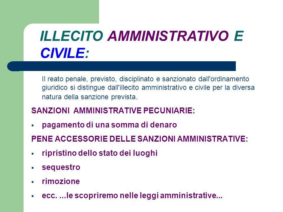 Il reato penale, previsto, disciplinato e sanzionato dall'ordinamento giuridico si distingue dall'illecito amministrativo e civile per la diversa natu