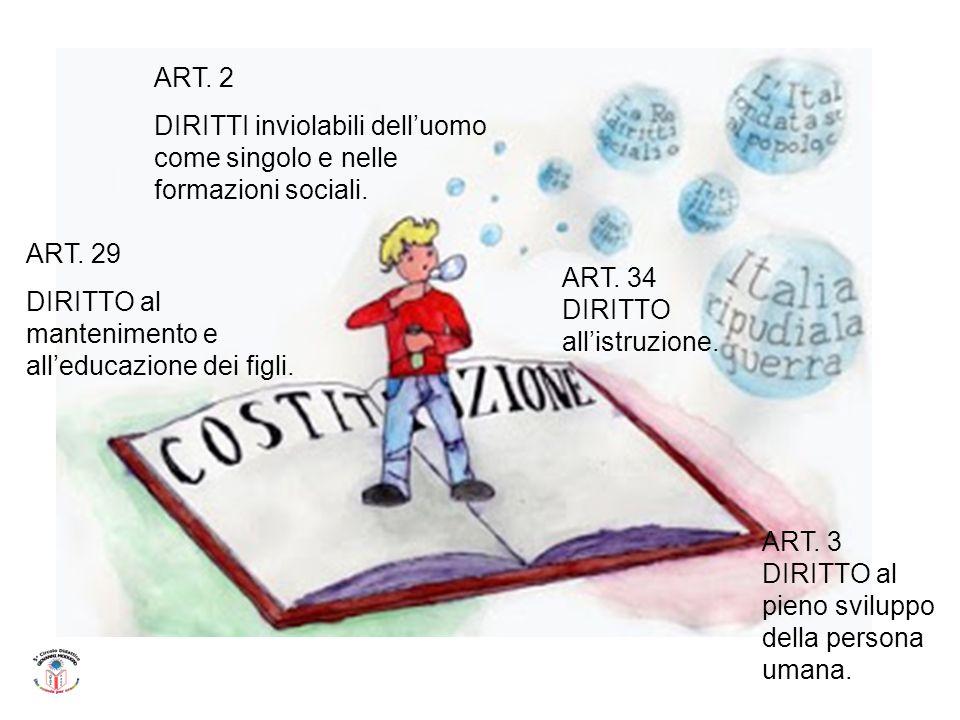 ART. 2 DIRITTI inviolabili delluomo come singolo e nelle formazioni sociali.