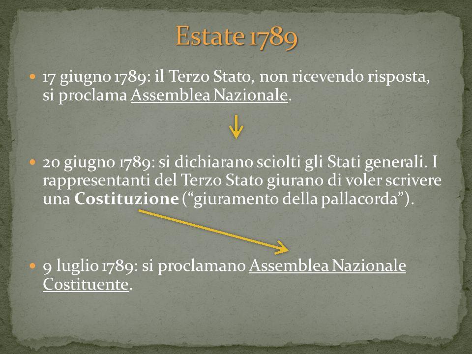 17 giugno 1789: il Terzo Stato, non ricevendo risposta, si proclama Assemblea Nazionale.