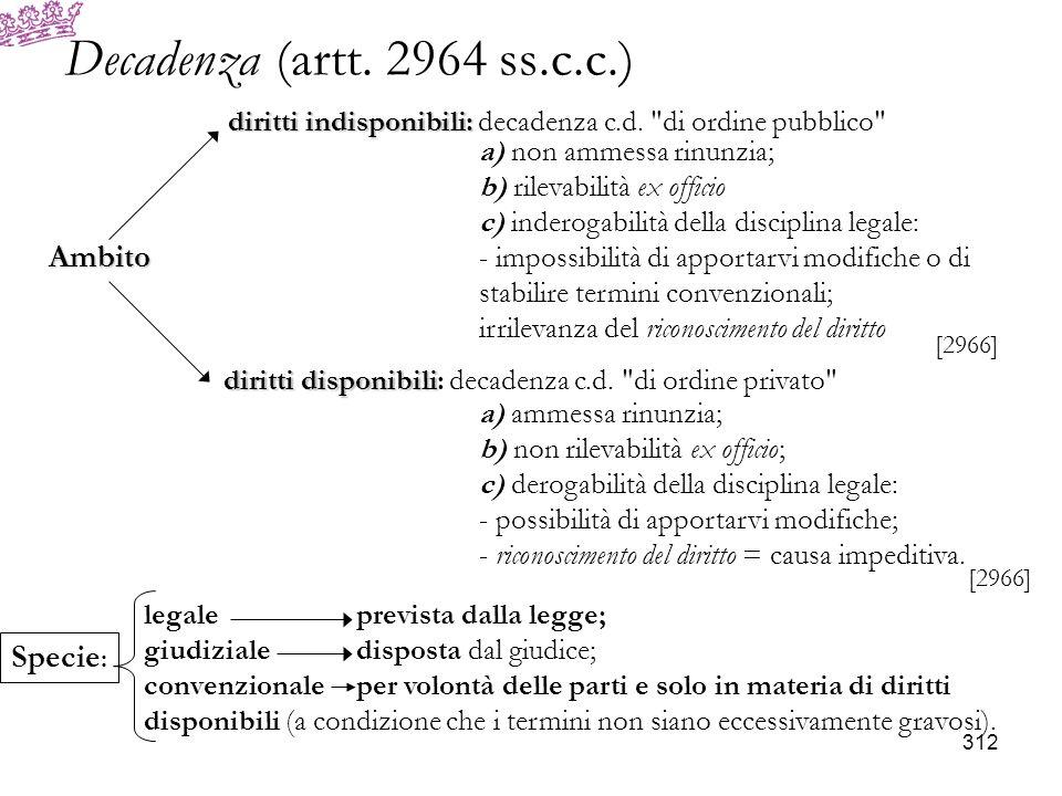 Decadenza (artt. 2964 ss.c.c.) Ambito diritti indisponibili: diritti indisponibili: decadenza c.d.