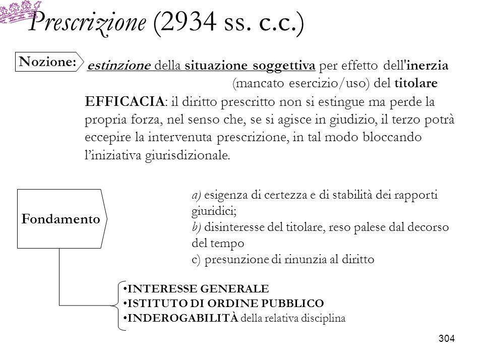 Prescrizione (2934 ss. c.c.) estinzione della situazione soggettiva per effetto dell'inerzia (mancato esercizio/uso) del titolare EFFICACIA: il diritt