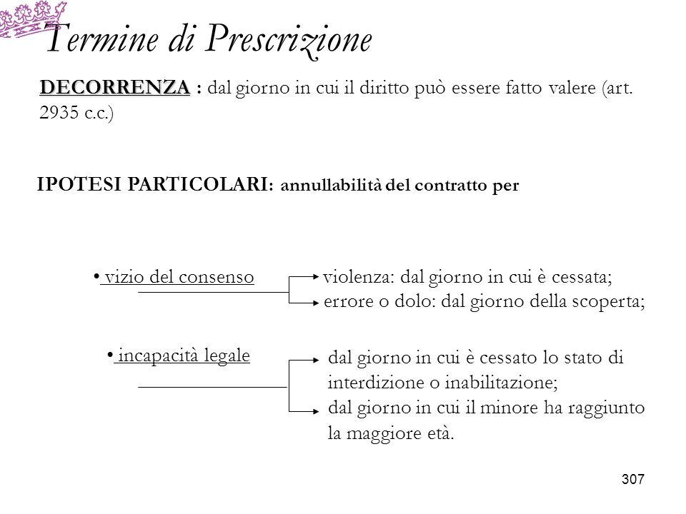 Termine di Prescrizione DECORRENZA DECORRENZA : dal giorno in cui il diritto può essere fatto valere (art. 2935 c.c.) IPOTESI PARTICOLARI : annullabil