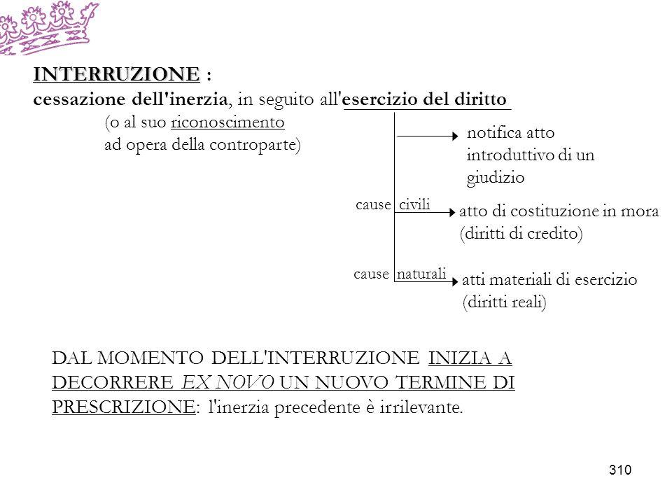 Decadenza (artt.2964 ss. c.c.) termine perentorio.