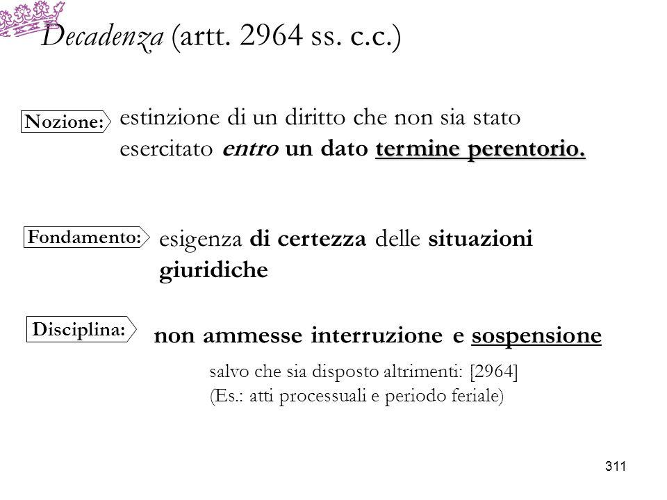 Decadenza (artt. 2964 ss. c.c.) termine perentorio. estinzione di un diritto che non sia stato esercitato entro un dato termine perentorio. Nozione: F