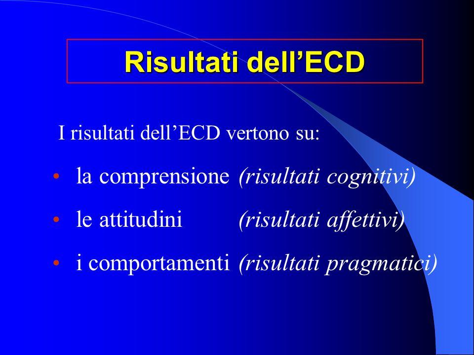 Risultati dellECD I risultati dellECD vertono su: la comprensione (risultati cognitivi) le attitudini (risultati affettivi) i comportamenti (risultati pragmatici)