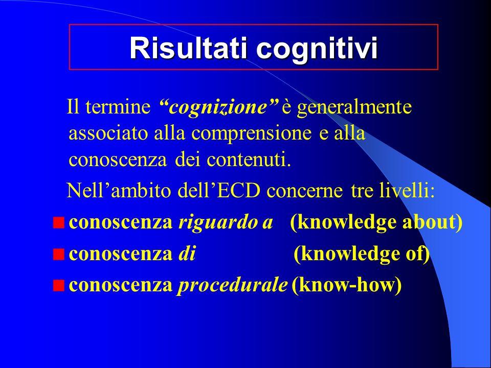 Risultati cognitivi Il termine cognizione è generalmente associato alla comprensione e alla conoscenza dei contenuti.