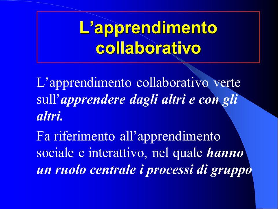 Lapprendimento collaborativo Lapprendimento collaborativo verte sullapprendere dagli altri e con gli altri.