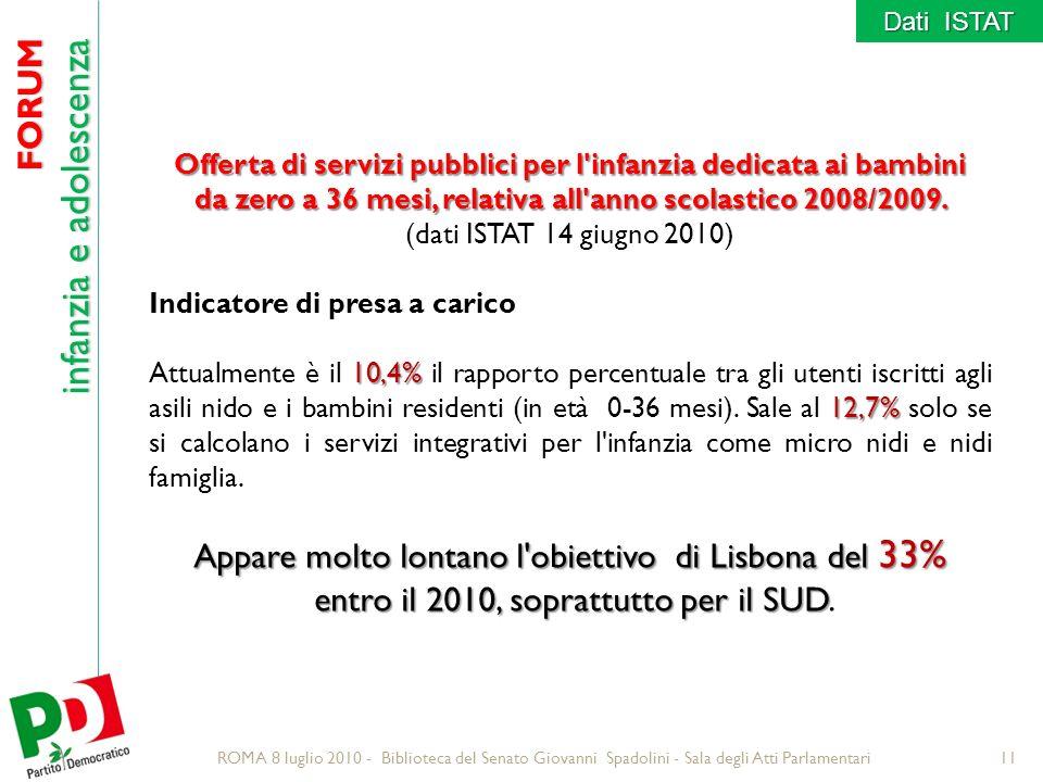 FORUM infanzia e adolescenza 11 Offerta di servizi pubblici per l infanzia dedicata ai bambini da zero a 36 mesi, relativa all anno scolastico 2008/2009.