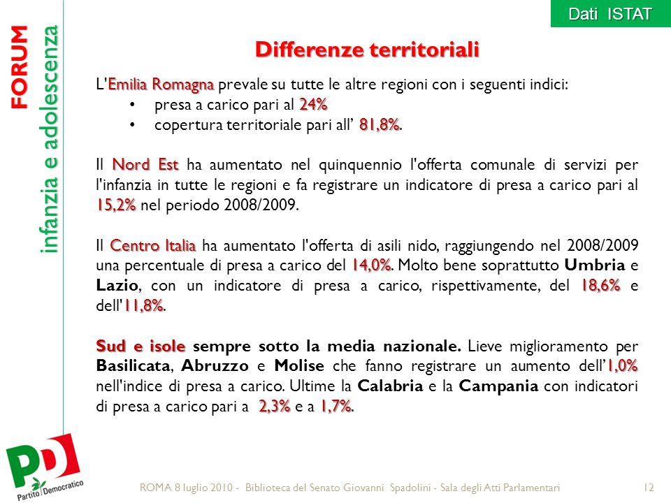 FORUM infanzia e adolescenza 12 Differenze territoriali Emilia Romagna L Emilia Romagna prevale su tutte le altre regioni con i seguenti indici: 24% presa a carico pari al 24% 81,8% copertura territoriale pari all 81,8%.