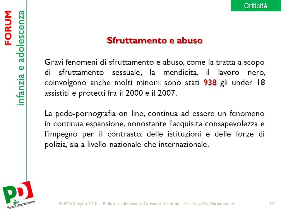 FORUM infanzia e adolescenza 14 Sfruttamento e abuso 938 Gravi fenomeni di sfruttamento e abuso, come la tratta a scopo di sfruttamento sessuale, la mendicità, il lavoro nero, coinvolgono anche molti minori: sono stati 938 gli under 18 assistiti e protetti fra il 2000 e il 2007.