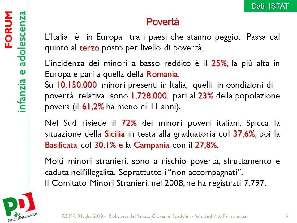 FORUM infanzia e adolescenza 9 Povertà. terzo L Italia è in Europa tra i paesi che stanno peggio.