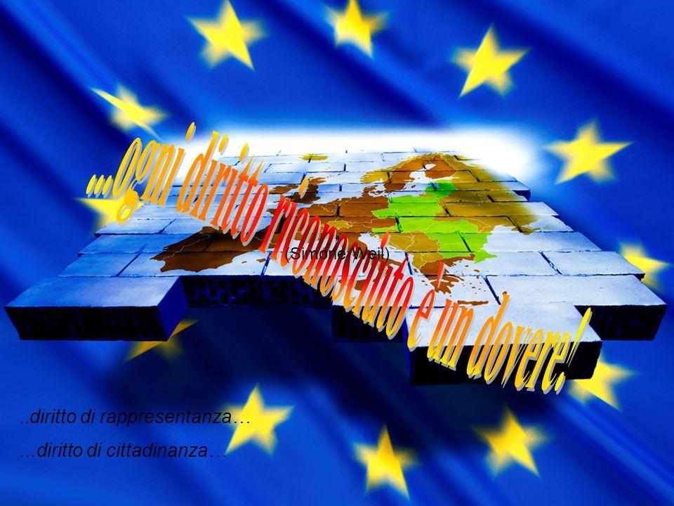 .. diritto di rappresentanza…...diritto di cittadinanza… (Simone Weil)