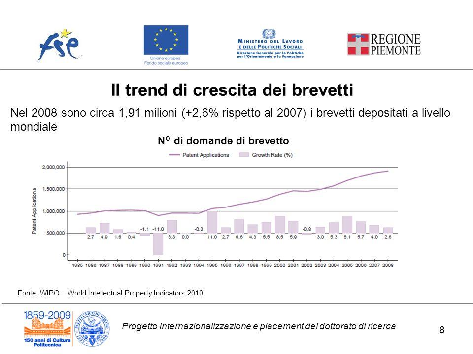 Progetto Internazionalizzazione e placement del dottorato di ricerca Nel 2008 sono circa 1,91 milioni (+2,6% rispetto al 2007) i brevetti depositati a