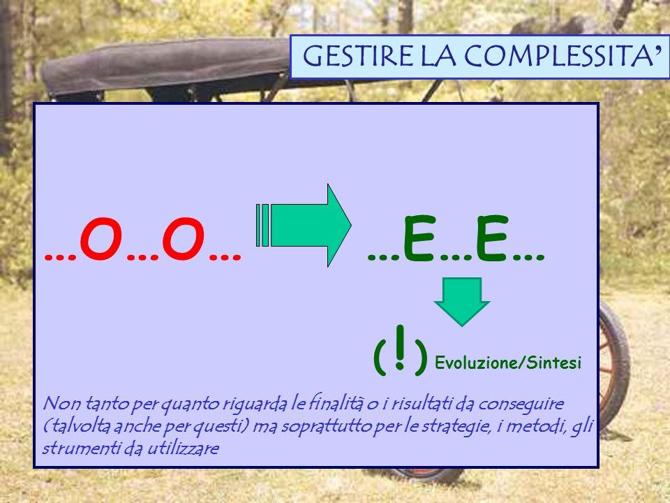 …O…O… …E…E… ( ! ) Evoluzione/Sintesi Non tanto per quanto riguarda le finalità o i risultati da conseguire (talvolta anche per questi) ma soprattutto