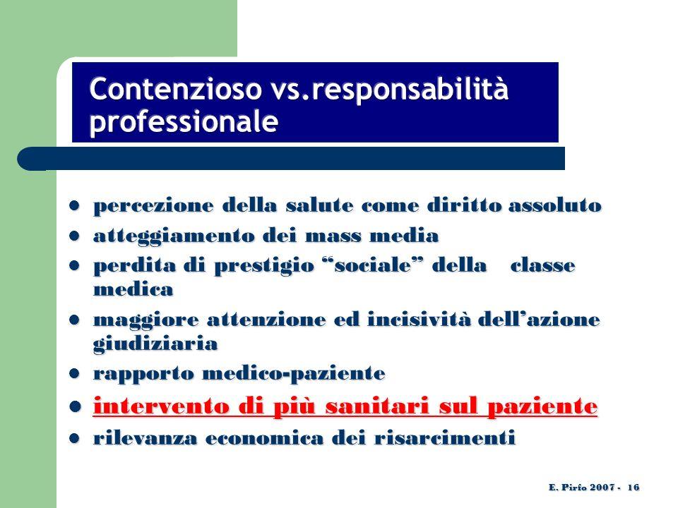 E. Pirfo 2007 - 16 percezione della salute come diritto assoluto percezione della salute come diritto assoluto atteggiamento dei mass media atteggiame