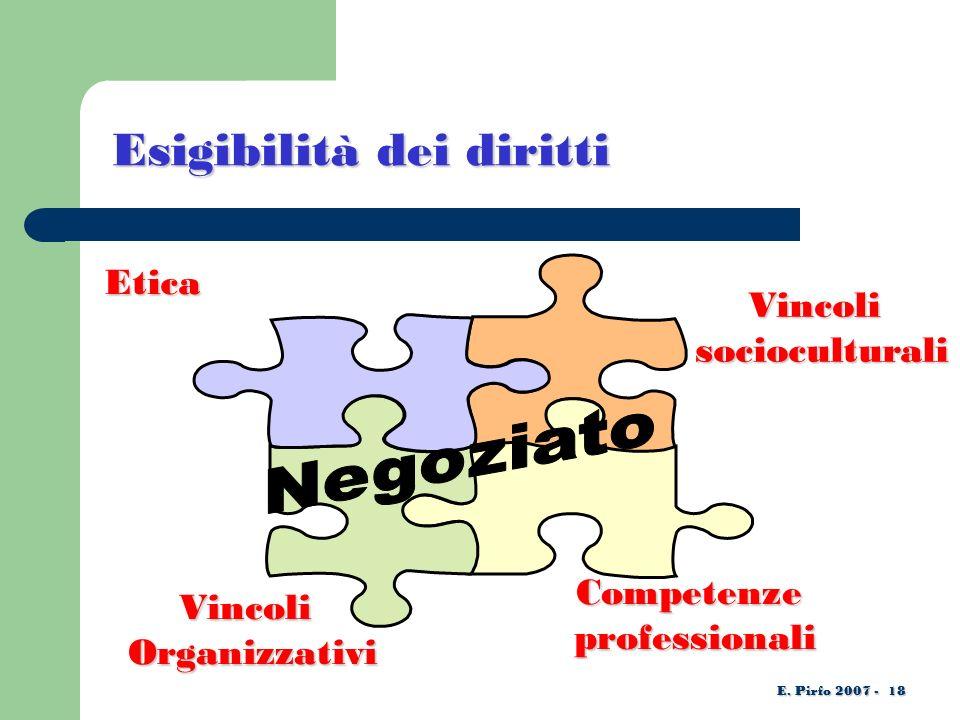 Etica Vincolisocioculturali Competenzeprofessionali VincoliOrganizzativi E. Pirfo 2007 - 18