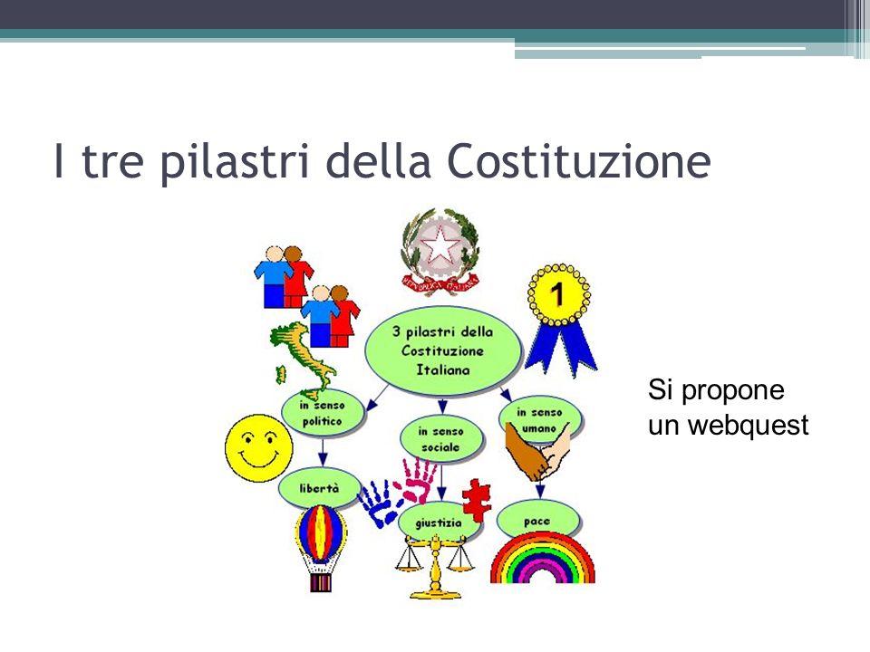 I tre pilastri della Costituzione Si propone un webquest