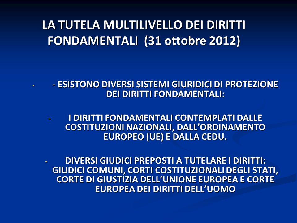 LA TUTELA MULTILIVELLO DEI DIRITTI FONDAMENTALI (31 ottobre 2012) - - ESISTONO DIVERSI SISTEMI GIURIDICI DI PROTEZIONE DEI DIRITTI FONDAMENTALI: - I D