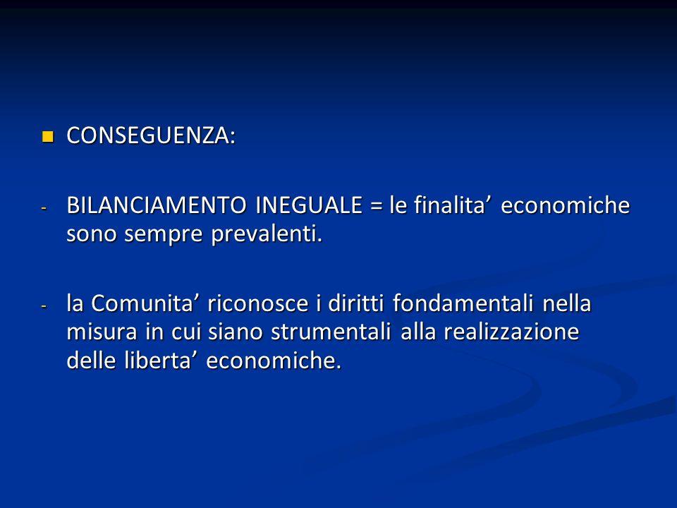CONSEGUENZA: CONSEGUENZA: - BILANCIAMENTO INEGUALE = le finalita economiche sono sempre prevalenti. - la Comunita riconosce i diritti fondamentali nel