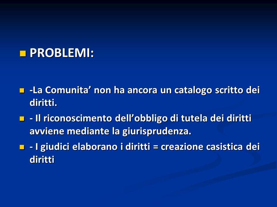 PROBLEMI: PROBLEMI: -La Comunita non ha ancora un catalogo scritto dei diritti. -La Comunita non ha ancora un catalogo scritto dei diritti. - Il ricon