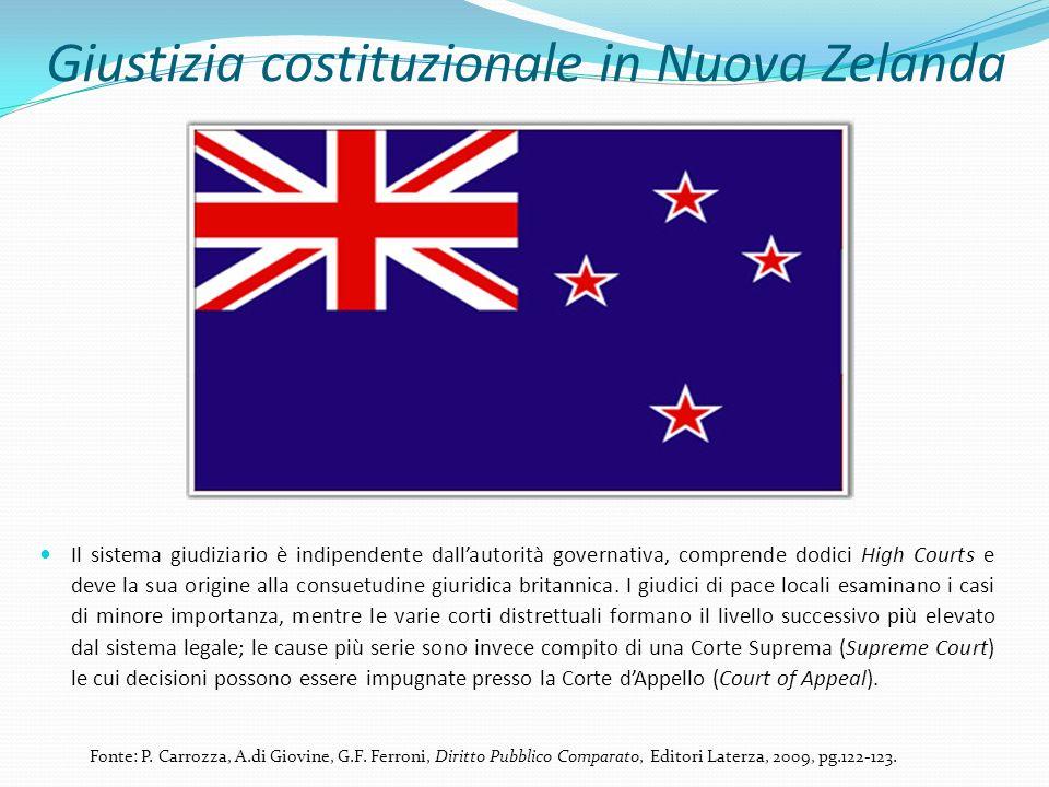 Giustizia costituzionale in Nuova Zelanda Il sistema giudiziario è indipendente dallautorità governativa, comprende dodici High Courts e deve la sua o