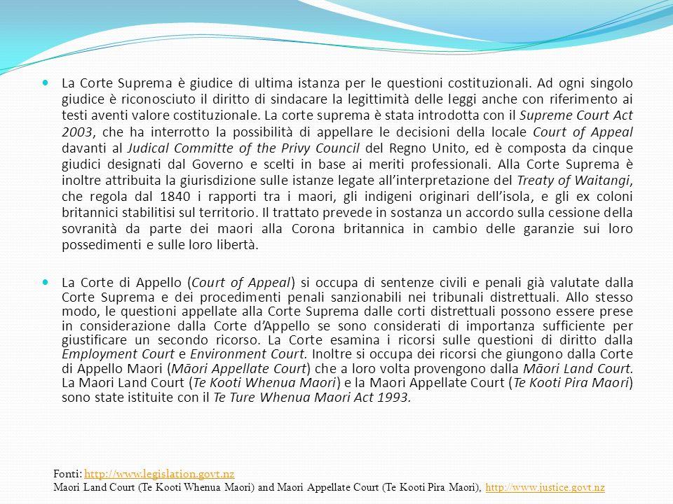 La Corte Suprema è giudice di ultima istanza per le questioni costituzionali. Ad ogni singolo giudice è riconosciuto il diritto di sindacare la legitt
