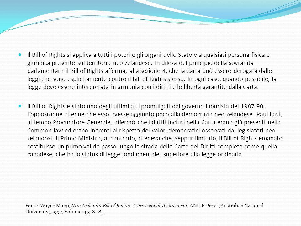 Il Bill of Rights si applica a tutti i poteri e gli organi dello Stato e a qualsiasi persona fisica e giuridica presente sul territorio neo zelandese.