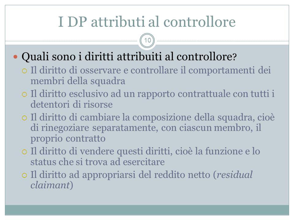 I DP attributi al controllore Quali sono i diritti attribuiti al controllore .