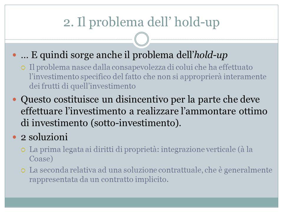 2. Il problema dell hold-up … E quindi sorge anche il problema dellhold-up Il problema nasce dalla consapevolezza di colui che ha effettuato linvestim