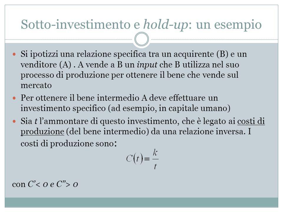 Sotto-investimento e hold-up: un esempio Si ipotizzi una relazione specifica tra un acquirente (B) e un venditore (A).
