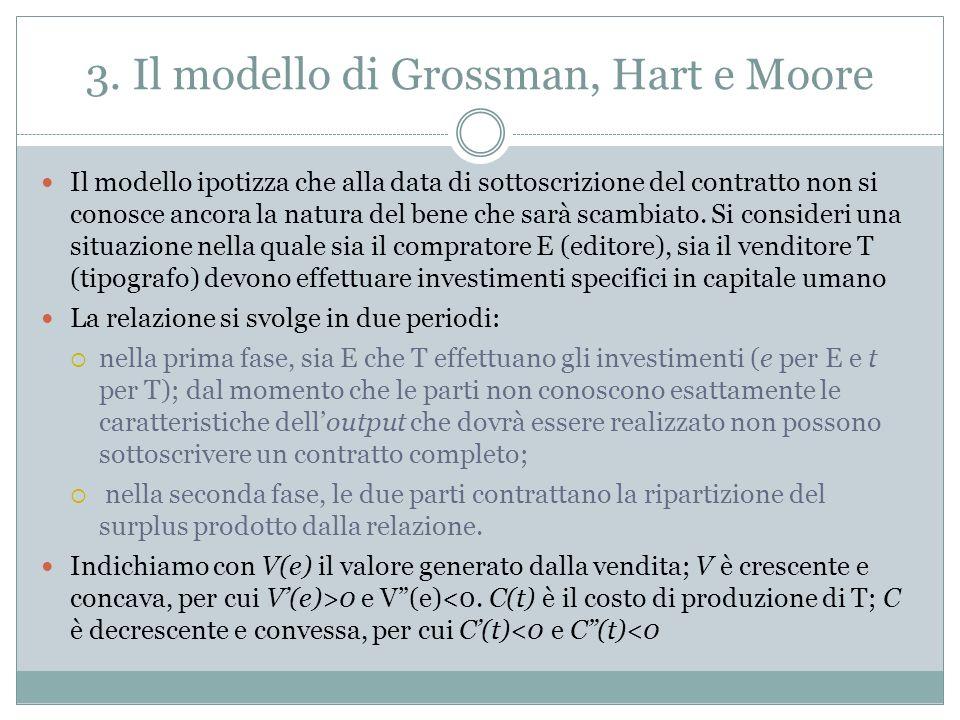 3. Il modello di Grossman, Hart e Moore Il modello ipotizza che alla data di sottoscrizione del contratto non si conosce ancora la natura del bene che