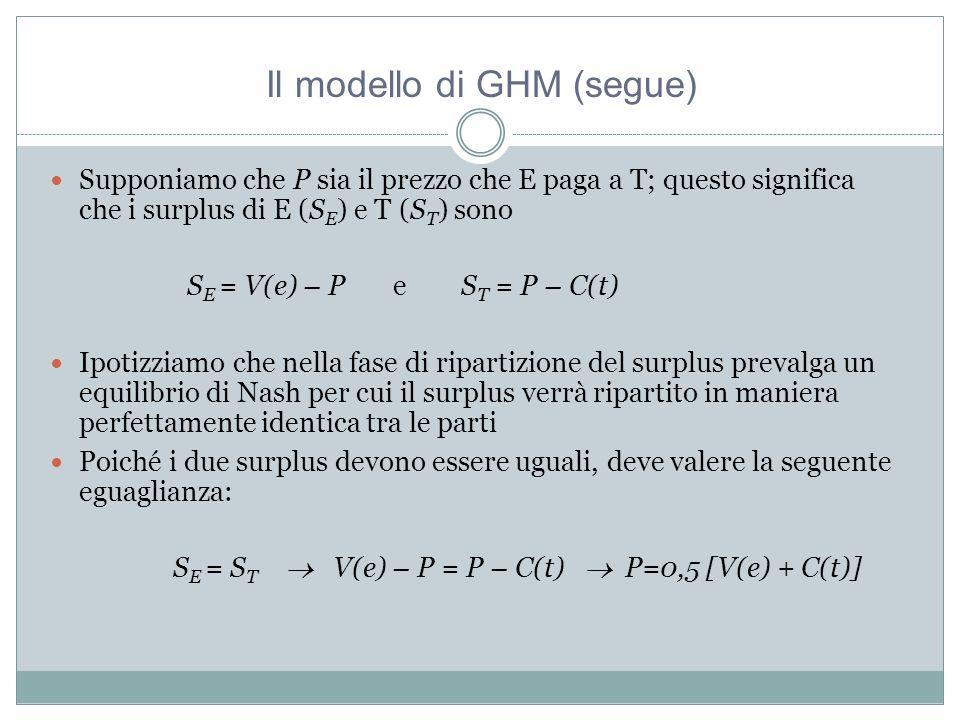 Supponiamo che P sia il prezzo che E paga a T; questo significa che i surplus di E (S E ) e T (S T ) sono S E = V(e) – P e S T = P – C(t) Ipotizziamo che nella fase di ripartizione del surplus prevalga un equilibrio di Nash per cui il surplus verrà ripartito in maniera perfettamente identica tra le parti Poiché i due surplus devono essere uguali, deve valere la seguente eguaglianza: S E = S T V(e) – P = P – C(t) P=0,5 [V(e) + C(t)] Il modello di GHM (segue)