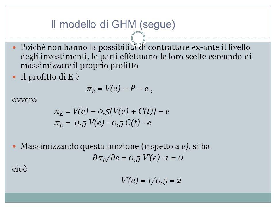 Poiché non hanno la possibilità di contrattare ex-ante il livello degli investimenti, le parti effettuano le loro scelte cercando di massimizzare il proprio profitto Il profitto di E è π E = V(e) – P – e, ovvero π E = V(e) – 0,5[V(e) + C(t)] – e π E = 0,5 V(e) - 0,5 C(t) - e Massimizzando questa funzione (rispetto a e), si ha π E /e = 0,5 V(e) -1 = 0 cioè V(e) = 1/0,5 = 2 Il modello di GHM (segue)