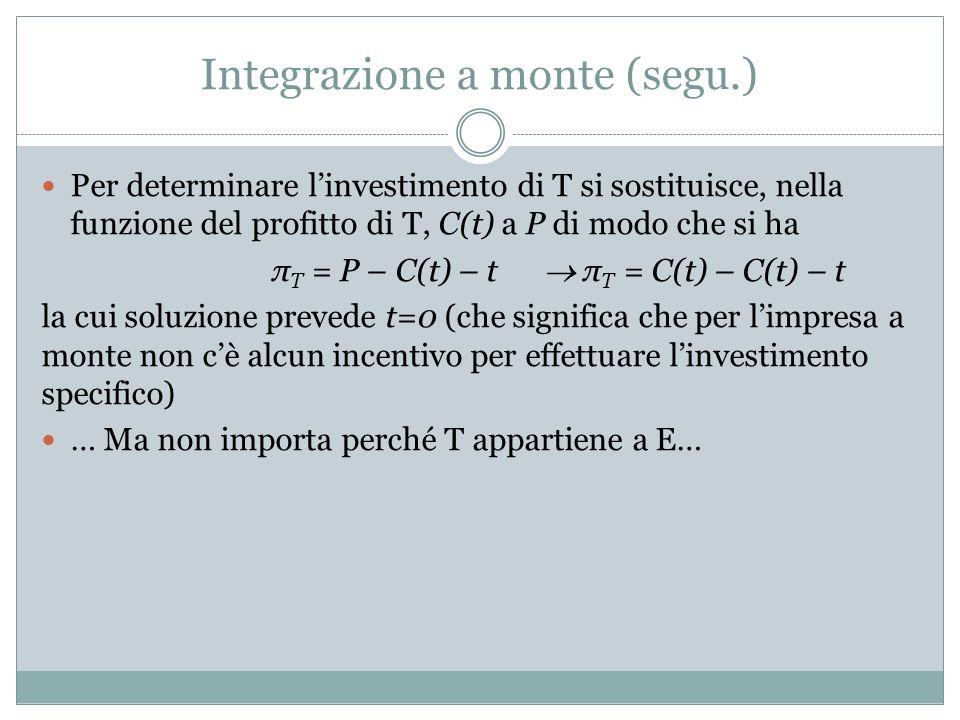 Integrazione a monte (segu.) Per determinare linvestimento di T si sostituisce, nella funzione del profitto di T, C(t) a P di modo che si ha π T = P – C(t) – t π T = C(t) – C(t) – t la cui soluzione prevede t=0 (che significa che per limpresa a monte non cè alcun incentivo per effettuare linvestimento specifico) … Ma non importa perché T appartiene a E…