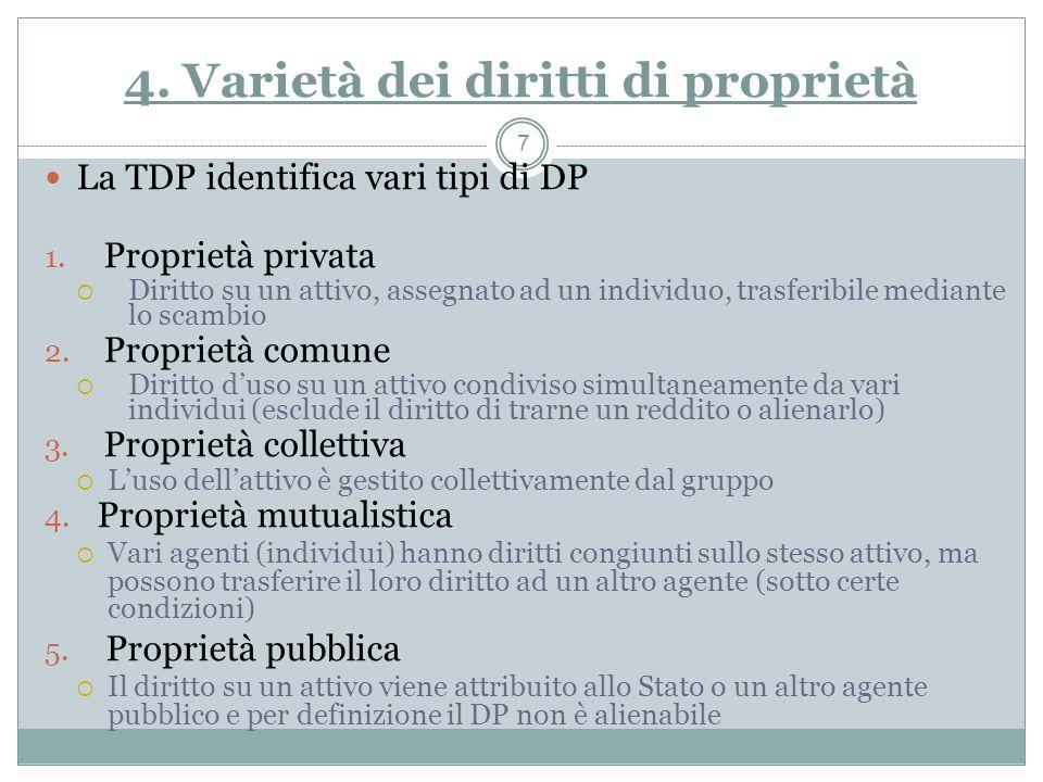 4.Varietà dei diritti di proprietà La TDP identifica vari tipi di DP 1.