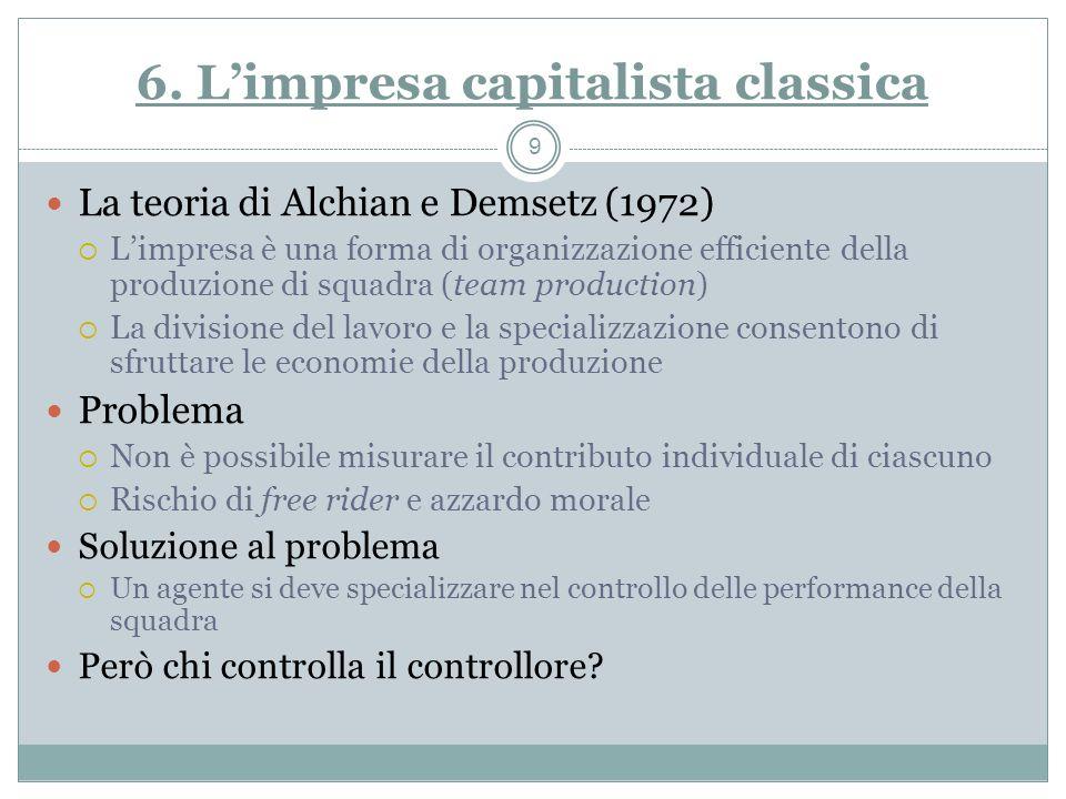 6. Limpresa capitalista classica La teoria di Alchian e Demsetz (1972) Limpresa è una forma di organizzazione efficiente della produzione di squadra (