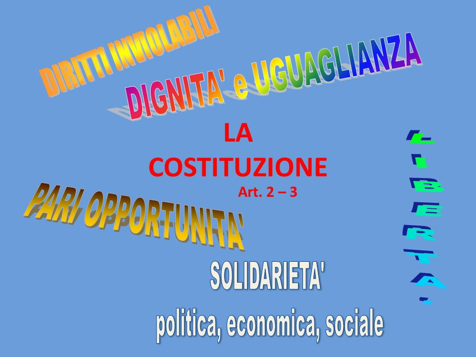 D I R I T T I E D O V E R I Reciprocità Rispetto Solidarietà