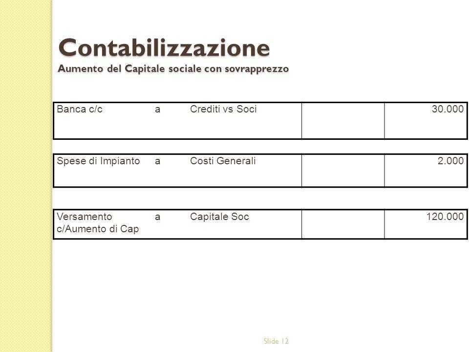 Slide 12 Contabilizzazione Aumento del Capitale sociale con sovrapprezzo Banca c/caCrediti vs Soci30.000 Spese di ImpiantoaCosti Generali2.000 Versamento c/Aumento di Cap aCapitale Soc120.000