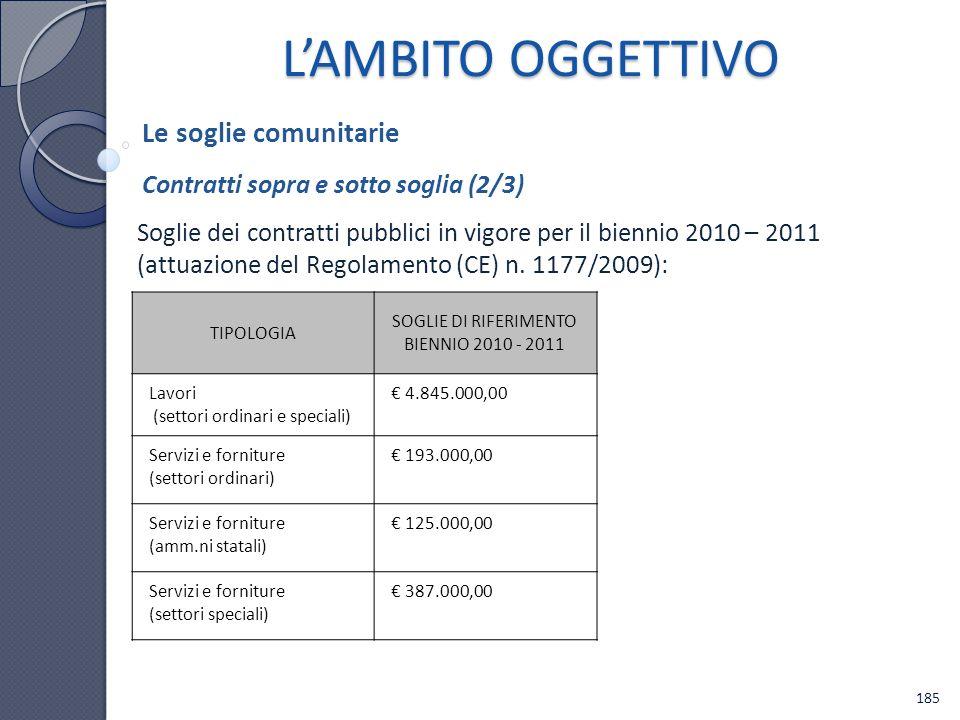 Soglie dei contratti pubblici in vigore per il biennio 2010 – 2011 (attuazione del Regolamento (CE) n. 1177/2009): TIPOLOGIA SOGLIE DI RIFERIMENTO BIE