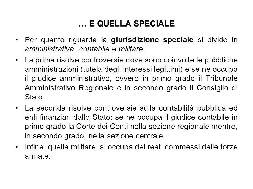 … E QUELLA SPECIALE Per quanto riguarda la giurisdizione speciale si divide in amministrativa, contabile e militare. La prima risolve controversie dov