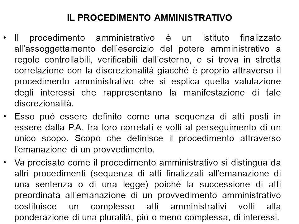 IL PROCEDIMENTO AMMINISTRATIVO Il procedimento amministrativo è un istituto finalizzato allassoggettamento dellesercizio del potere amministrativo a r